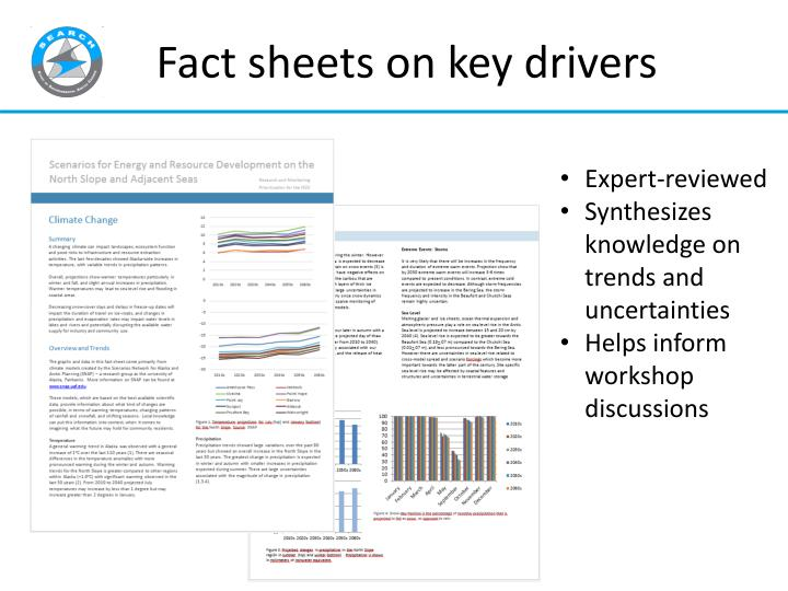 Fact sheets on key drivers