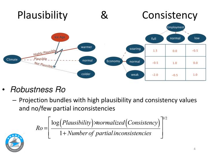 Plausibility&Consistency