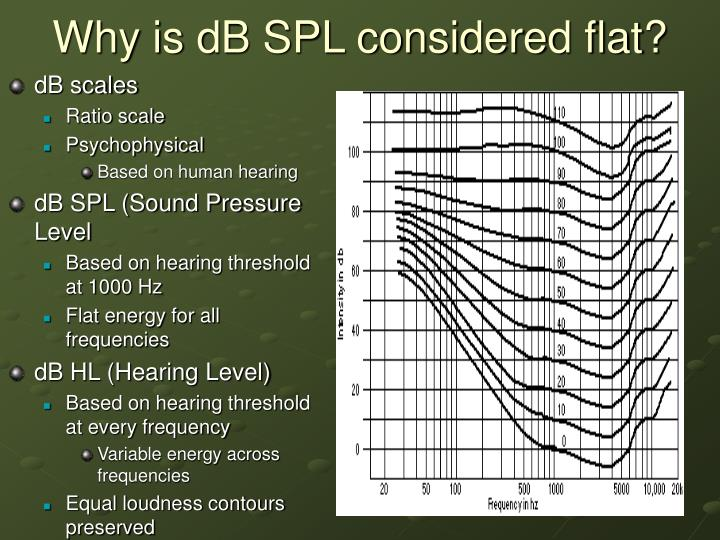 Why is dB SPL considered flat?