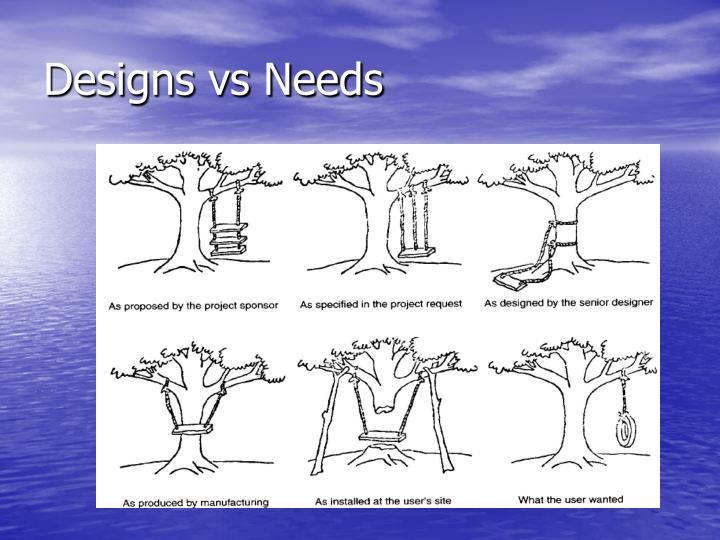 Designs vs Needs