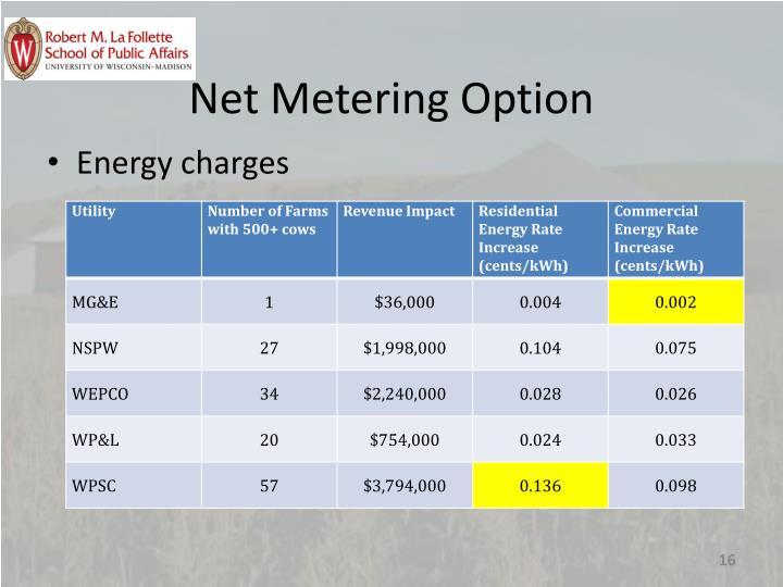 Net Metering Option