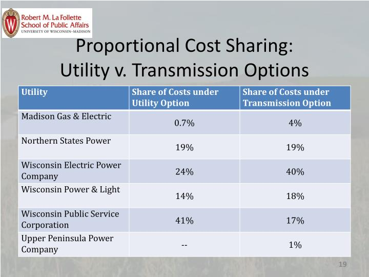 Proportional Cost Sharing: