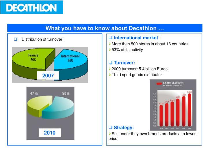 Distribution of turnover: