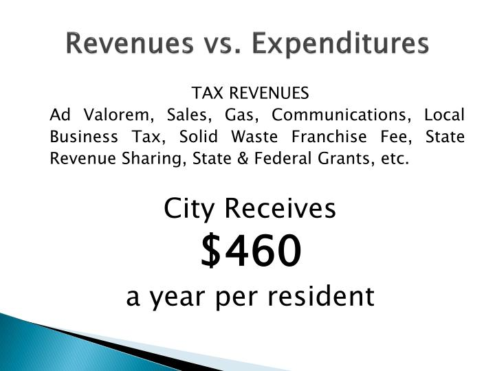 Revenues vs. Expenditures