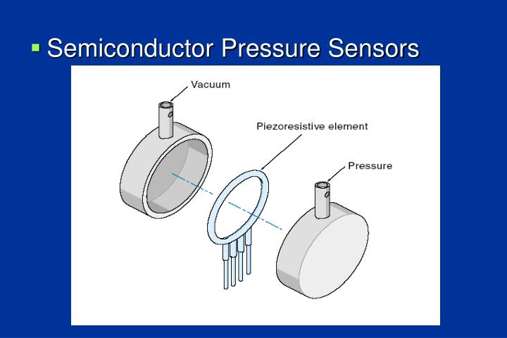Semiconductor Pressure Sensors