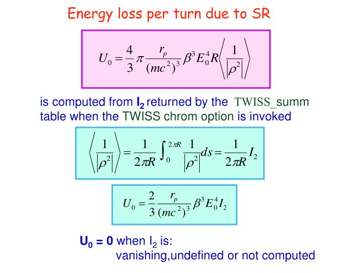 Energy loss per turn due to SR