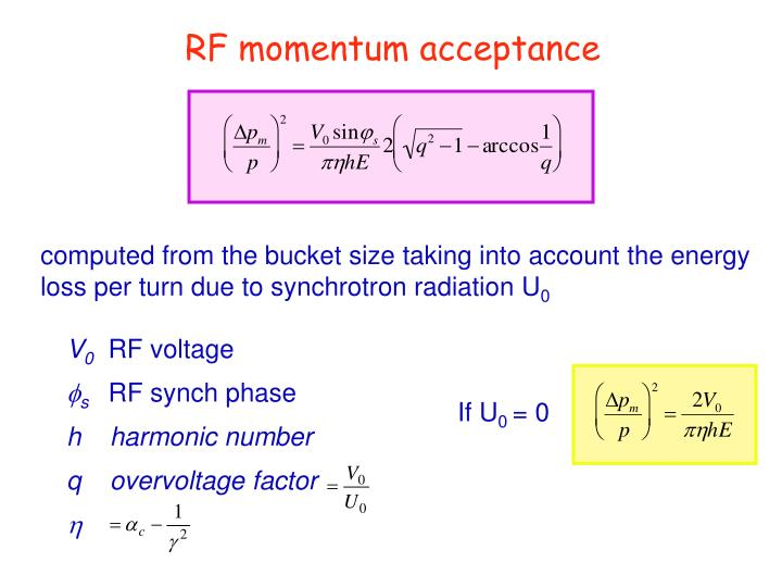 RF momentum acceptance