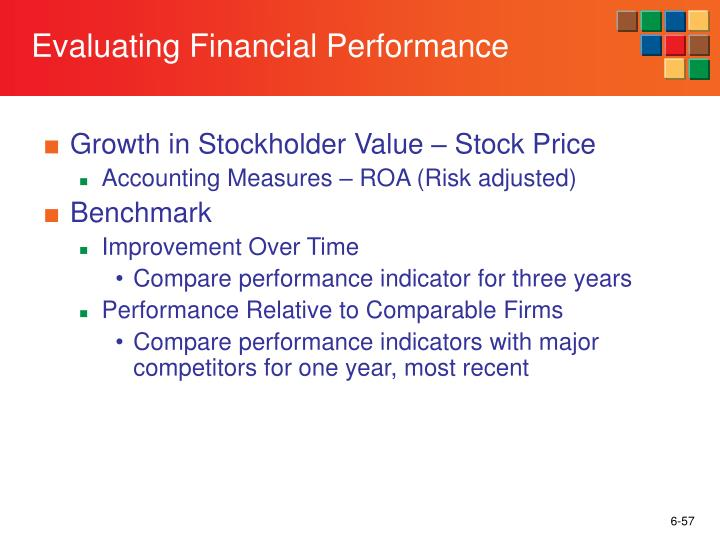 Evaluating Financial Performance