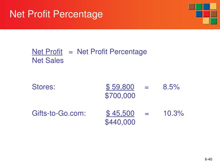 Net Profit Percentage