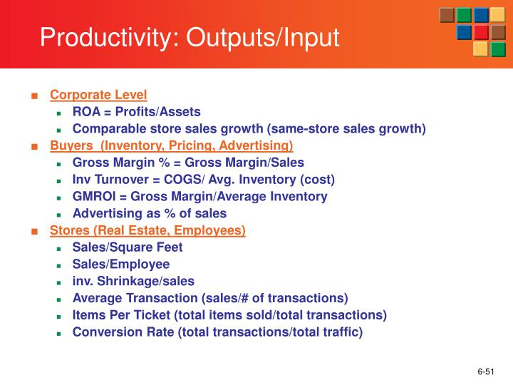 Productivity: Outputs/Input