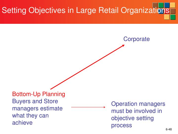 Setting Objectives in Large Retail Organizations