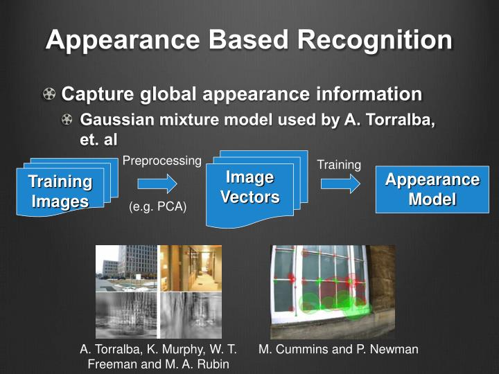 Appearance Based Recognition