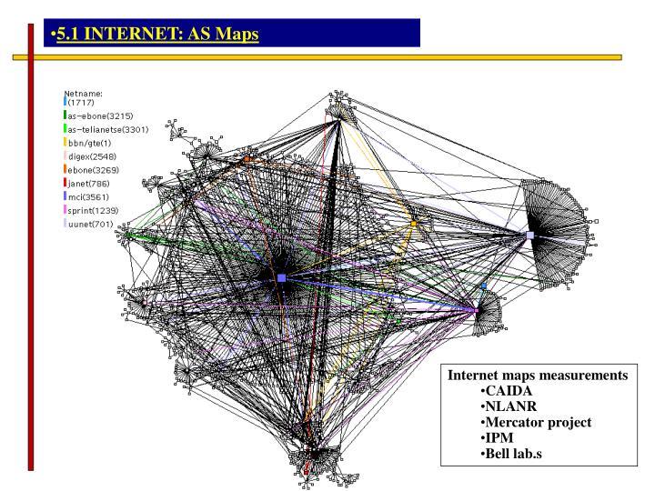 5.1 INTERNET: AS Maps