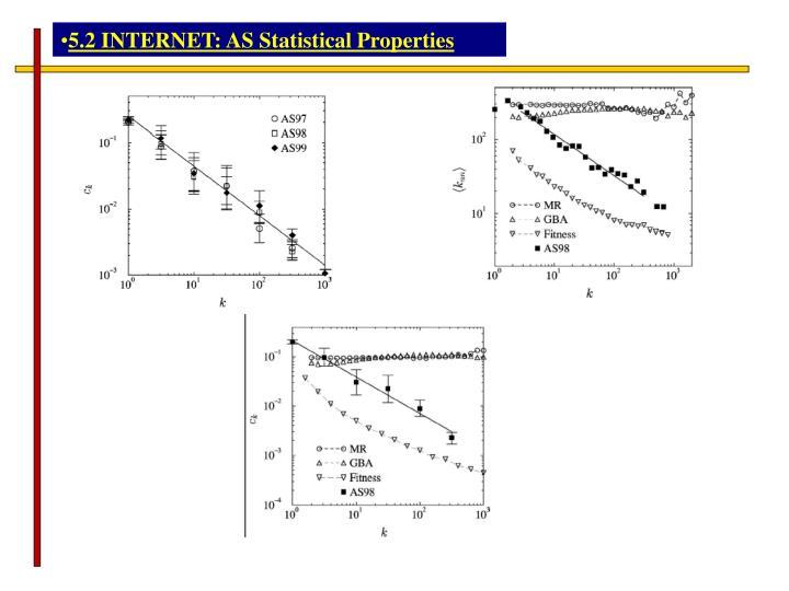 5.2 INTERNET: AS Statistical Properties