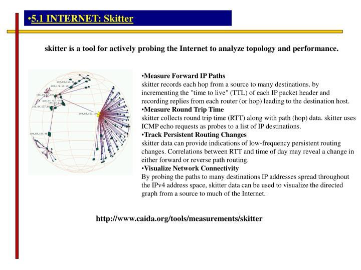 5.1 INTERNET: Skitter