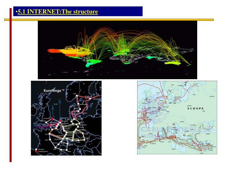 5.1 INTERNET:The structure