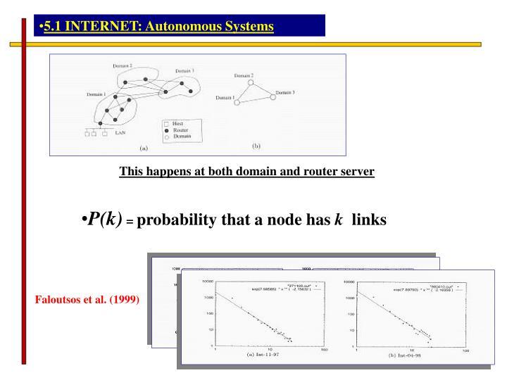 5.1 INTERNET: Autonomous Systems