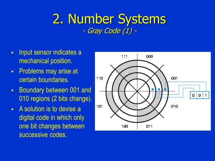 Input sensor indicates a mechanical position.