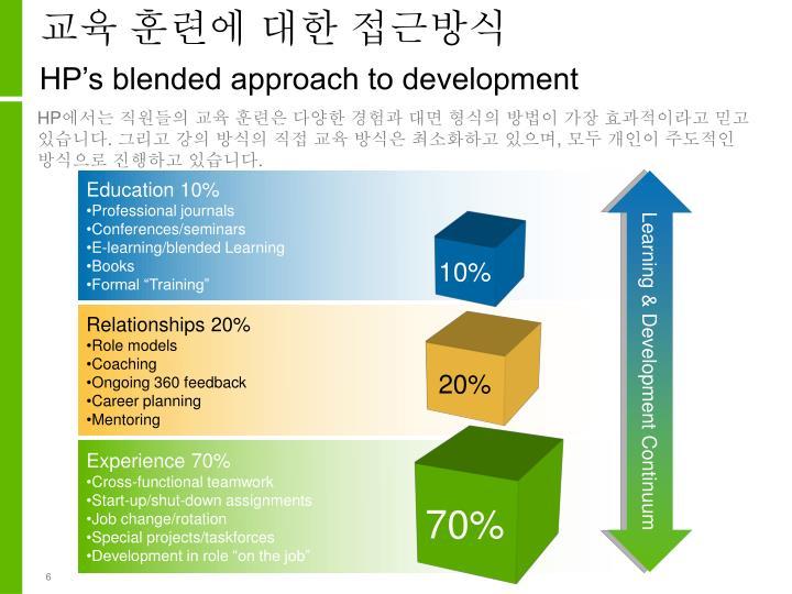 교육 훈련에 대한 접근방식