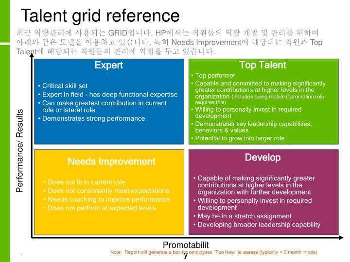 Talent grid reference