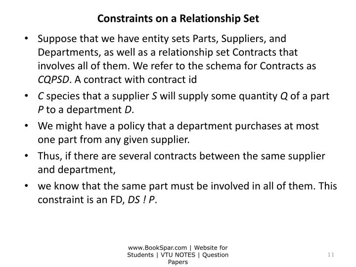 Constraints on a Relationship Set