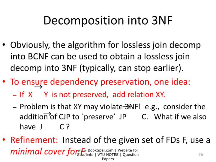 Decomposition into 3NF