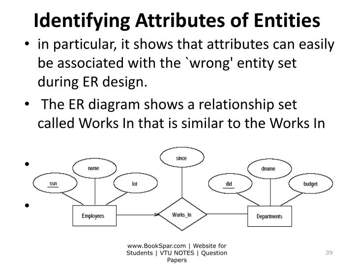 Identifying Attributes of Entities