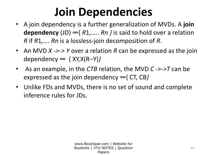 Join Dependencies