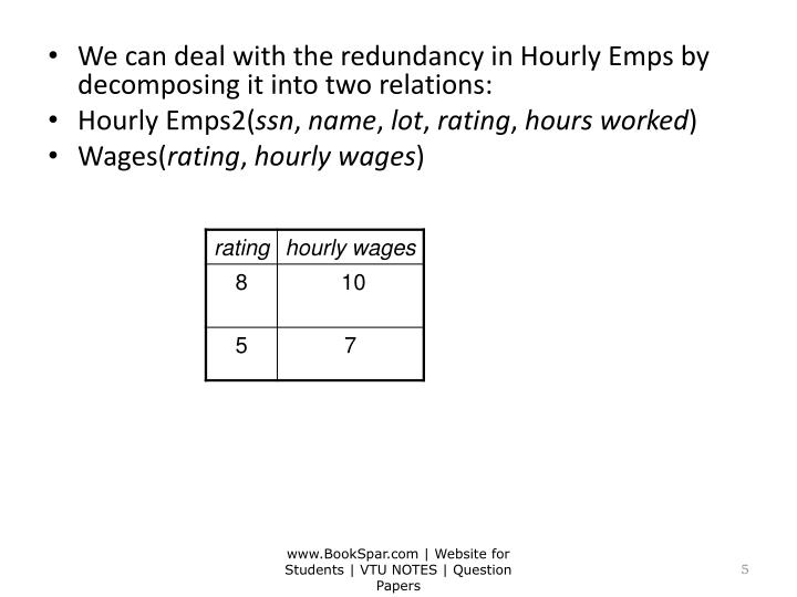We can deal with the redundancy in Hourly Emps by decomposing it into two relations:
