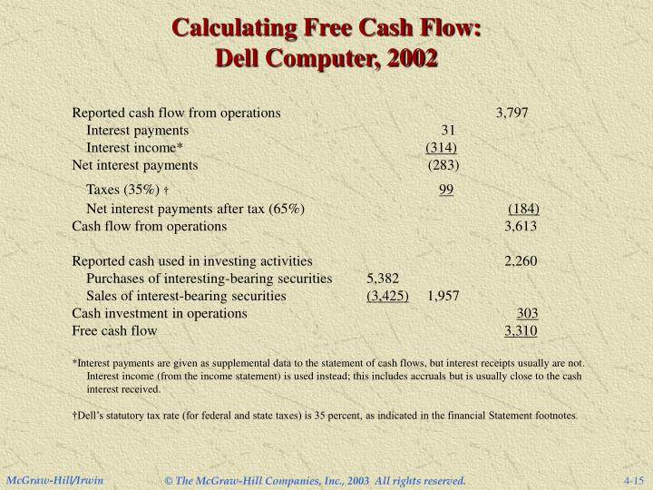 Calculating Free Cash Flow: