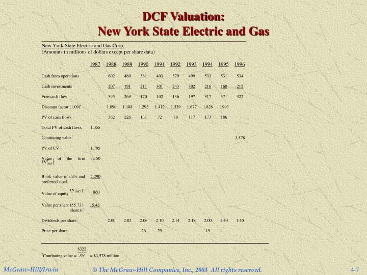 DCF Valuation:
