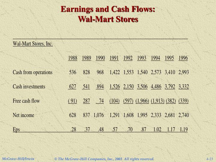 Earnings and Cash Flows: