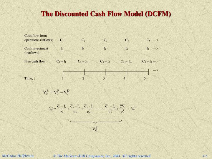 The Discounted Cash Flow Model (DCFM)