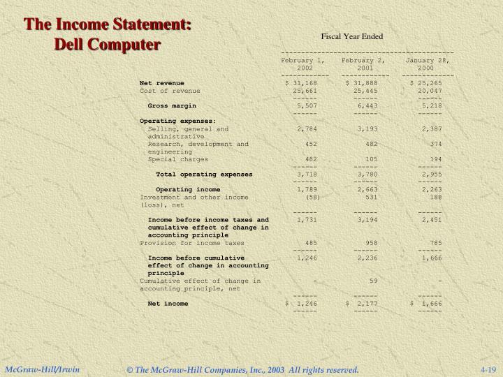 The Income Statement: Dell Computer