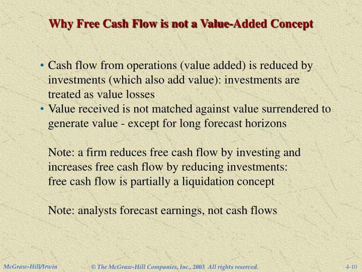 Why Free Cash Flow is not a Value-Added Concept
