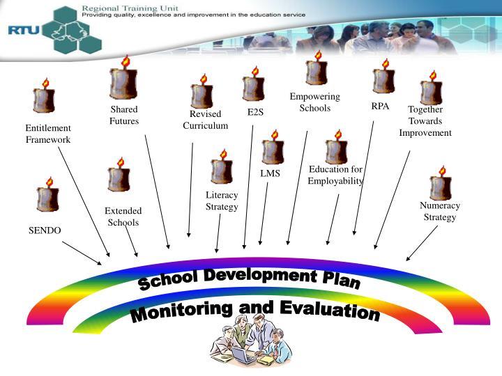 Empowering Schools