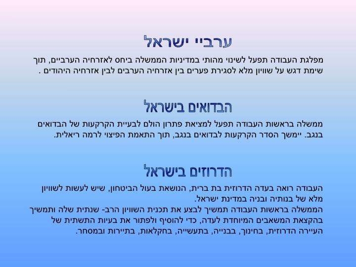ערביי ישראל