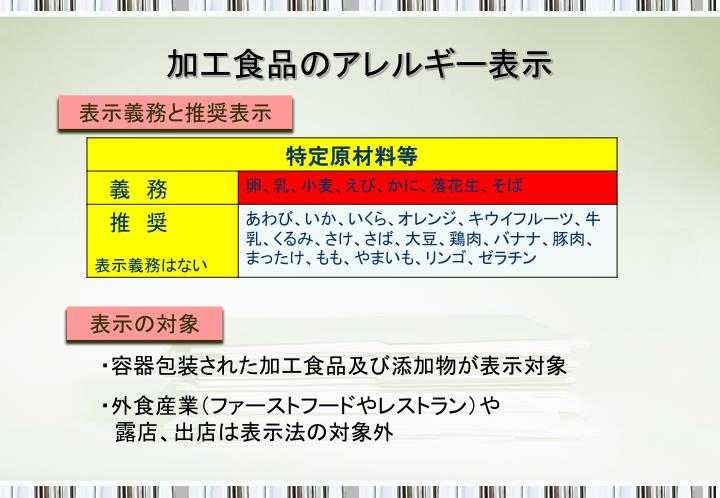 加工食品のアレルギー表示