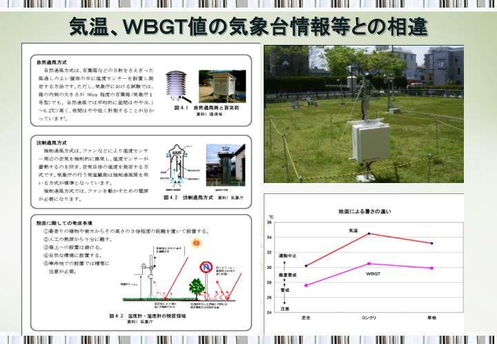 気温、WBGT値の気象台情報等との相違