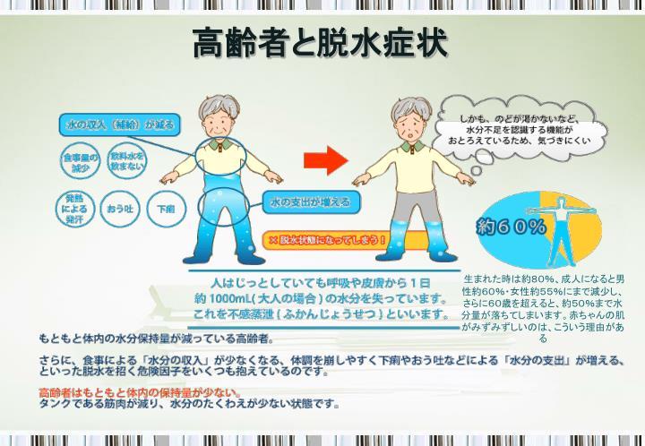 高齢者と脱水症状