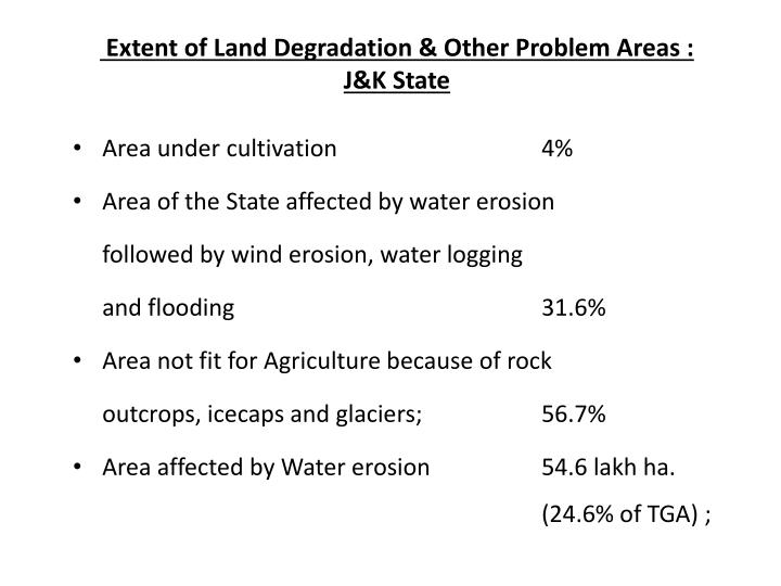 Extent of Land Degradation & Other Problem Areas :