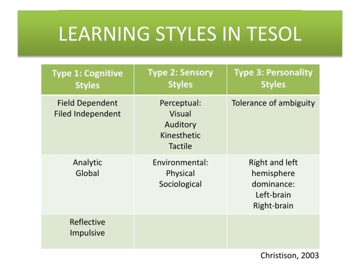 Learning styles in TESOL