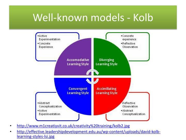 Well-known models - Kolb