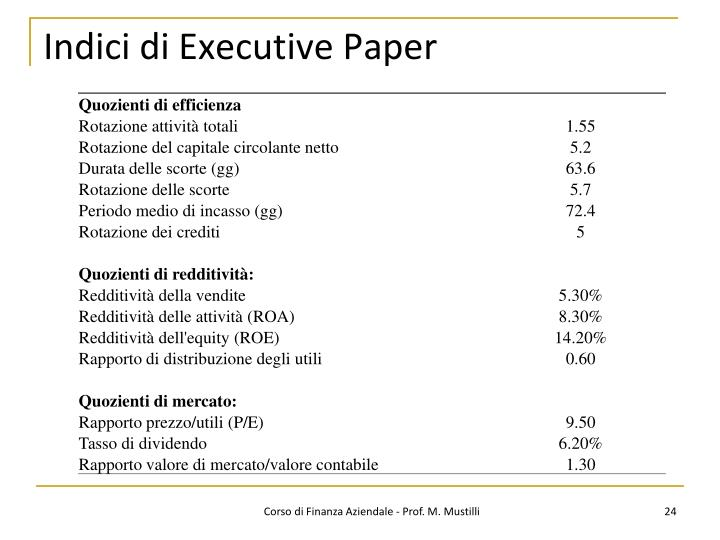 Indici di Executive Paper