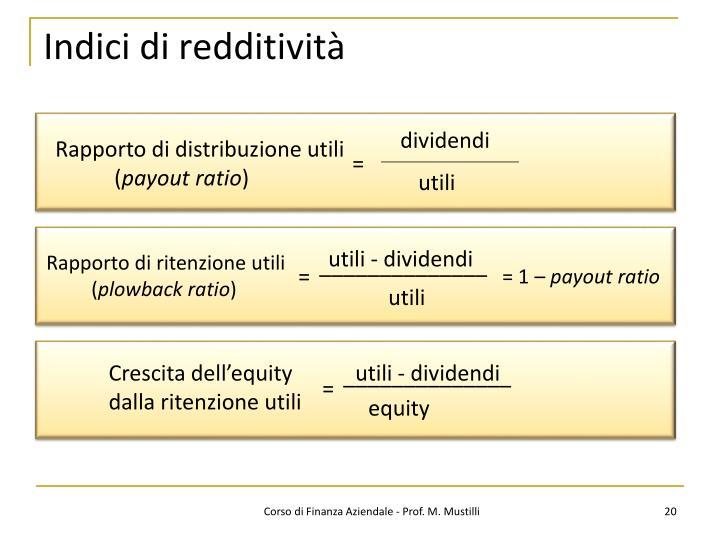 Indici di redditività