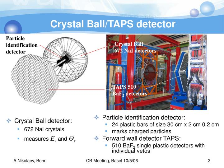 Crystal Ball/TAPS detector