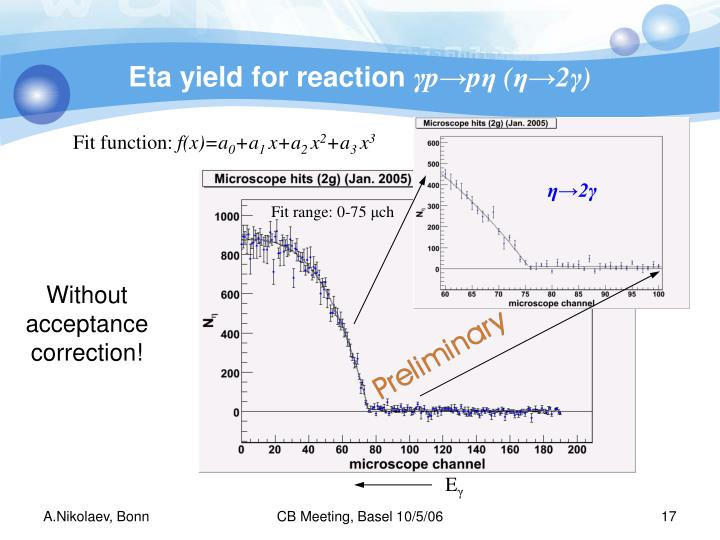 Eta yield for reaction