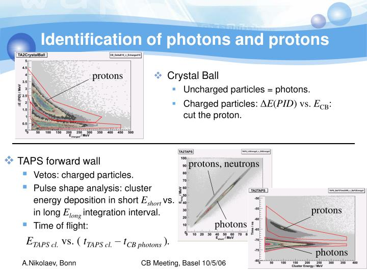 Identification of photons and protons