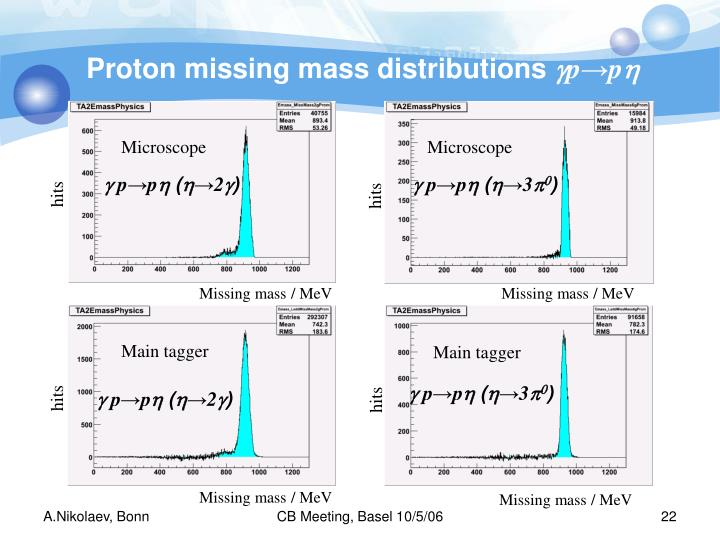 Proton missing mass distributions