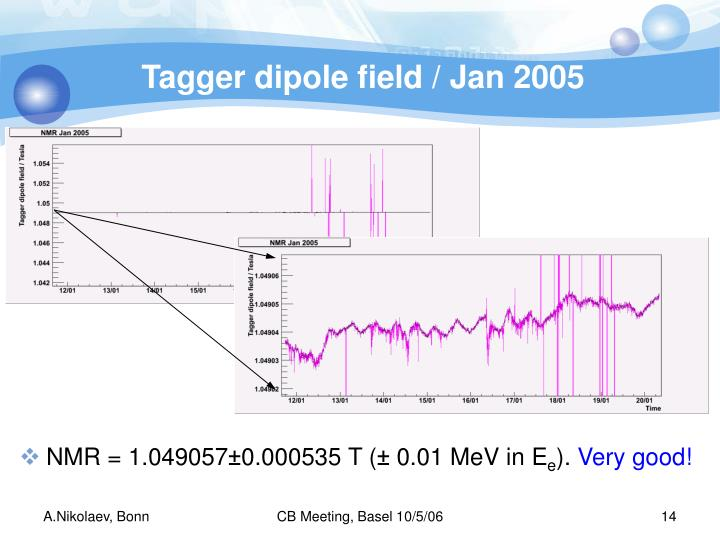 Tagger dipole field / Jan 2005